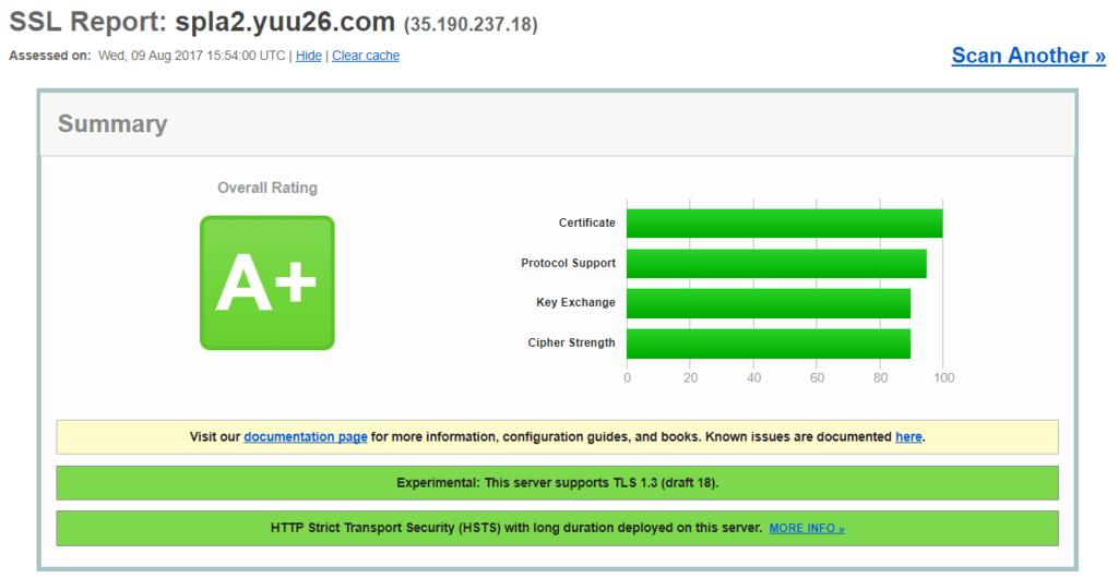 Spla2 APIのHTTPS評価