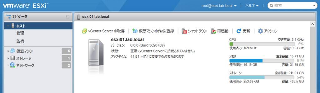 ESXiでサーバを複製する