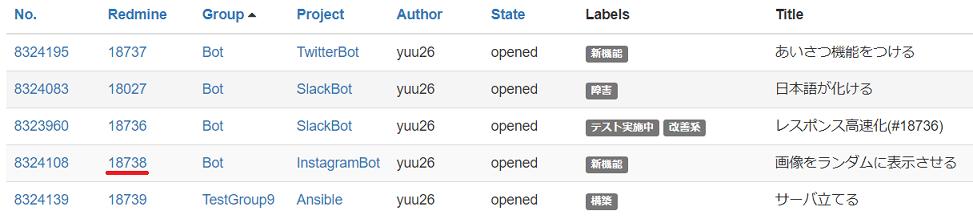 RedmineとGitLabの紐付け2