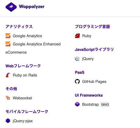 WappalyzerでGitHubを解析した結果